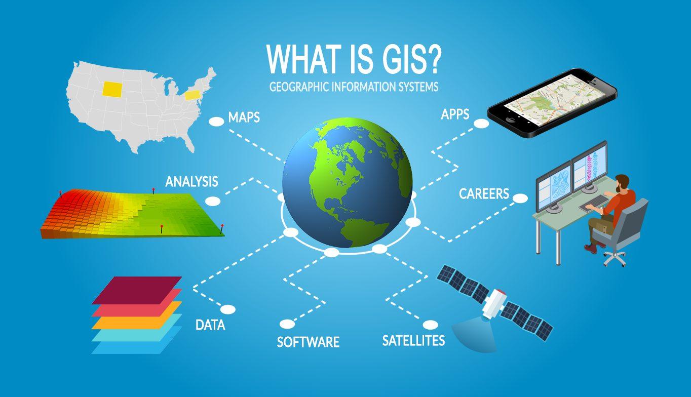 Što je Geografski Informacijski Sustav (GIS)?