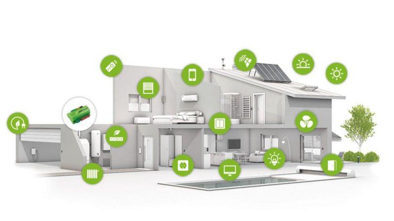 Uzbudljiva budućnost Smart Home Tech-a