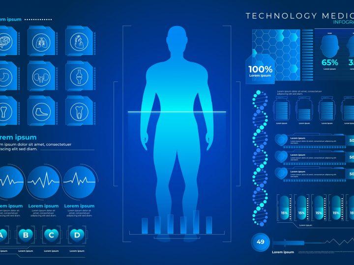 Što je digitalno zdravlje?