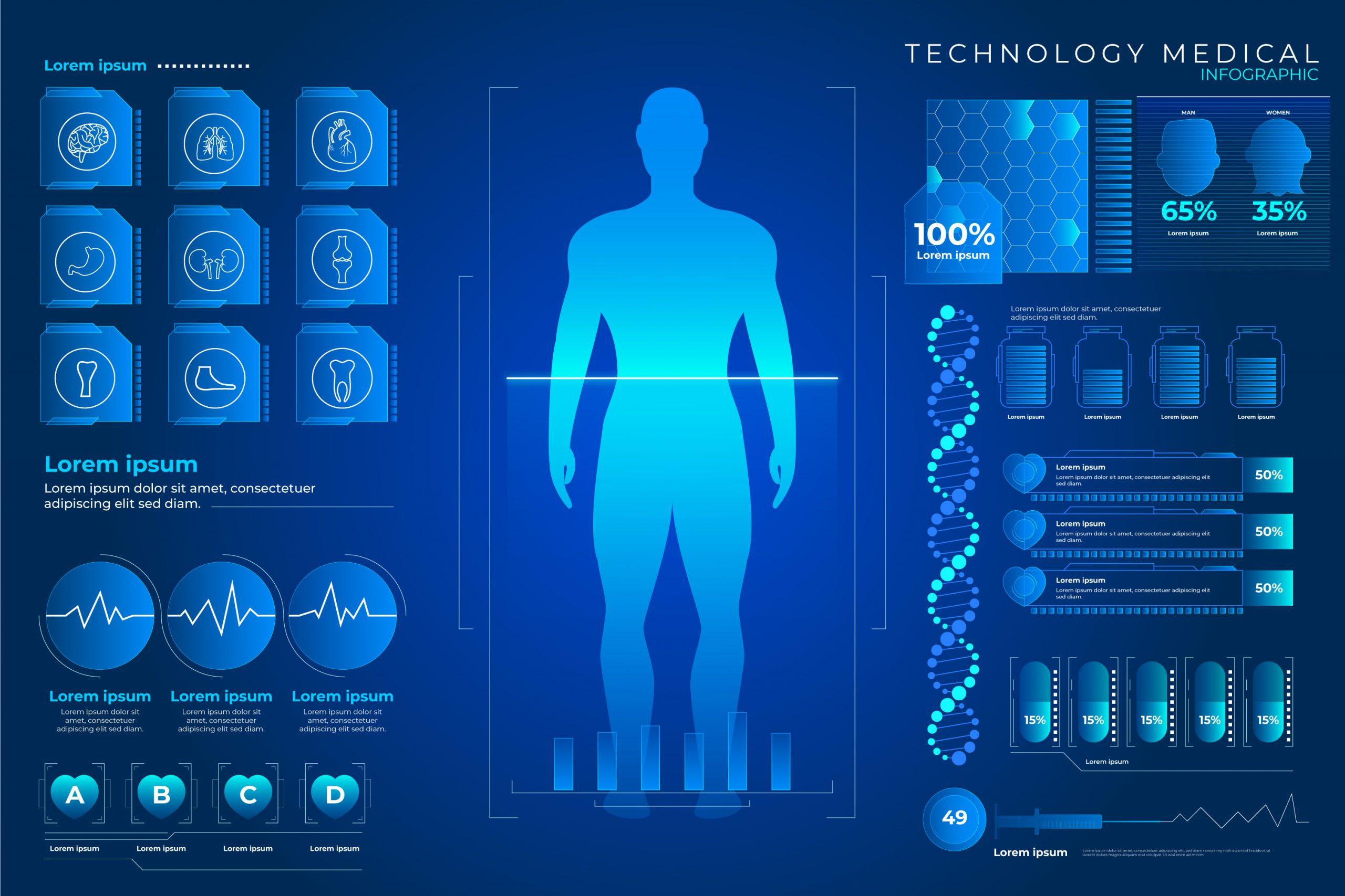 Budućnost zdravlja