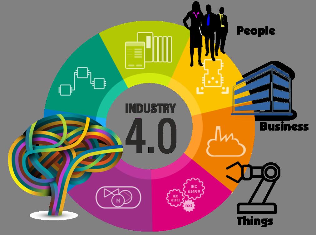 Što je industrija 4.0? Evo vrlo jednostavnog objašnjenja za svakoga