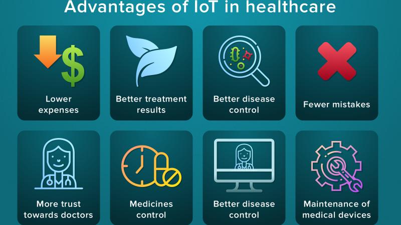 IoT i zdravstvena zaštita – iznenađujuće prekretnice