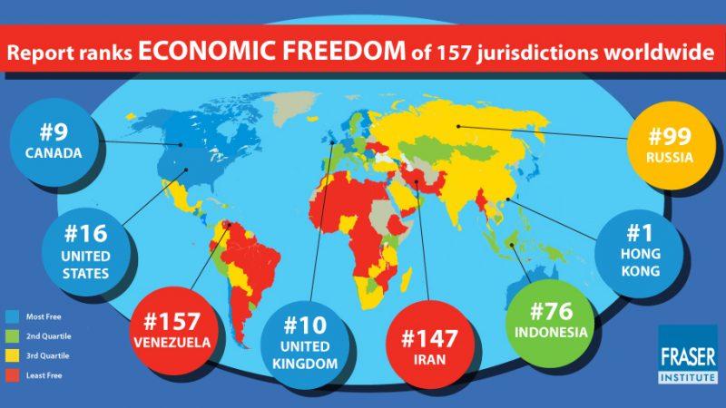 PAMETNA EKONOMIJA: Geopolitika ekonomske slobode