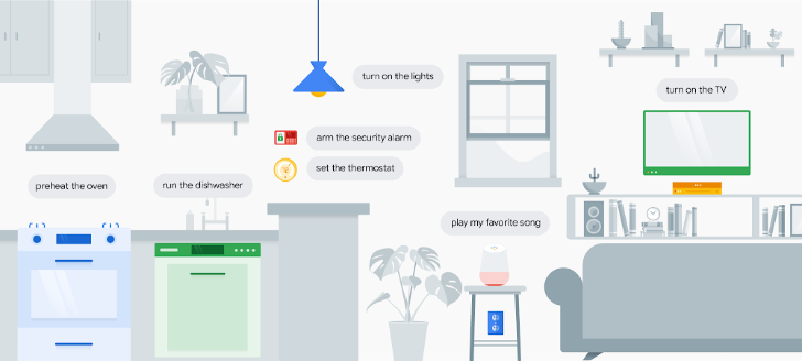 Google Assistant radi s preko 50 000 Smart Home uređaja