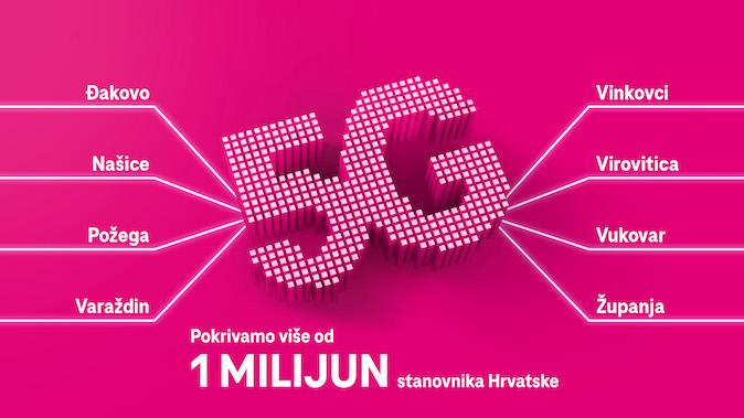 HT proširio 5G mrežu na još osam gradova