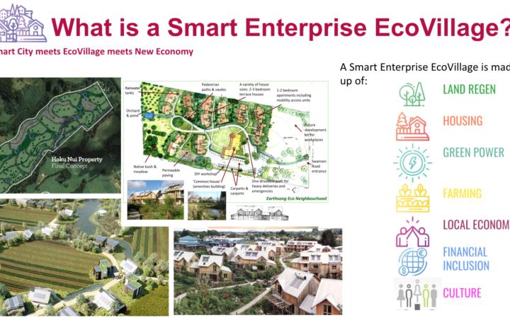 Izraelska tvrtka razvija neovisna eko sela