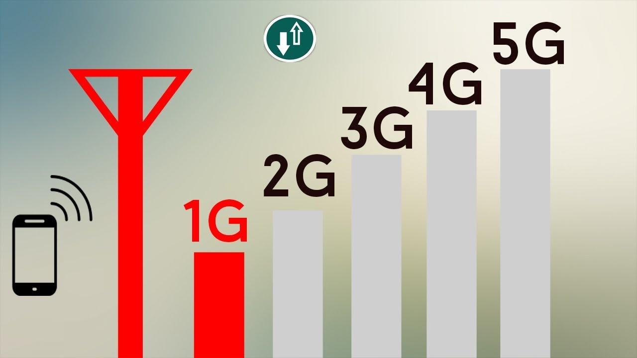 5G DOLAZI: Kada će 3G otići?
