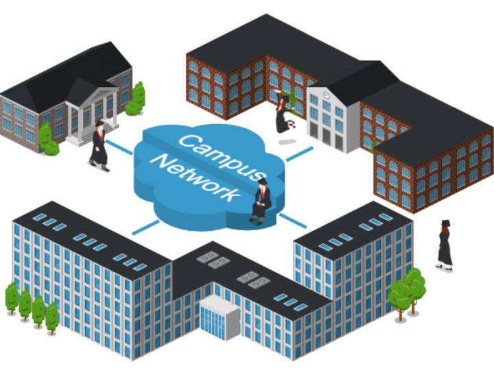 Campus Network čini vašu tvrtku spremnom za buduće inovacije