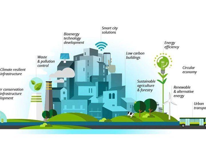 Zelene obveznice: kombiniranje održivosti i profitabilnosti